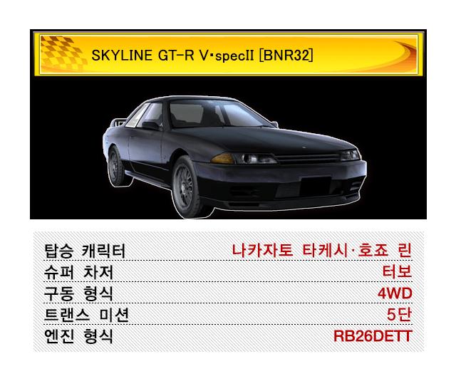 SKYLINE GT-R V・specII [BNR32]