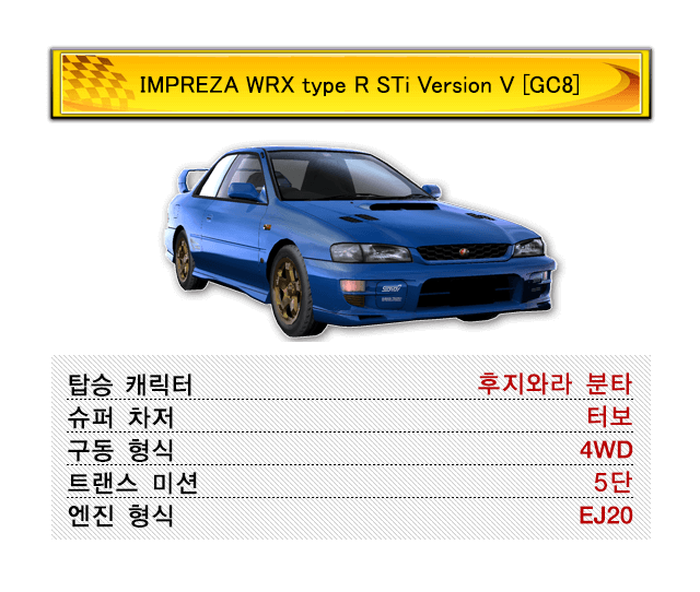 IMPREZA WRX type R STi Version V [GC8]